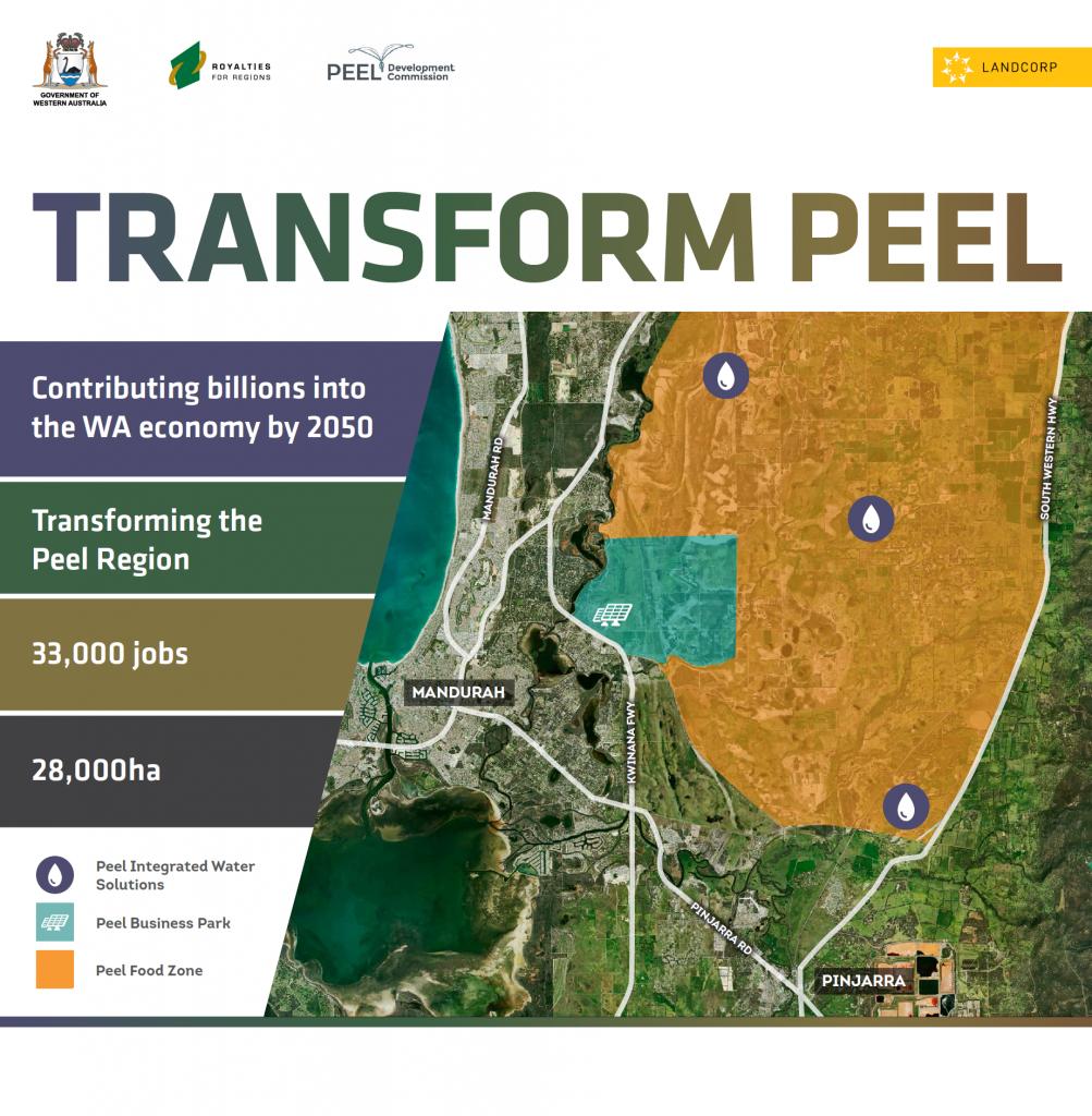 Transform Peel PNG